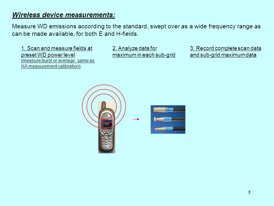 6 Coupling measurements: Measure WD-HA coupling over the available WD frequency range in both microphone and telecoil modes.