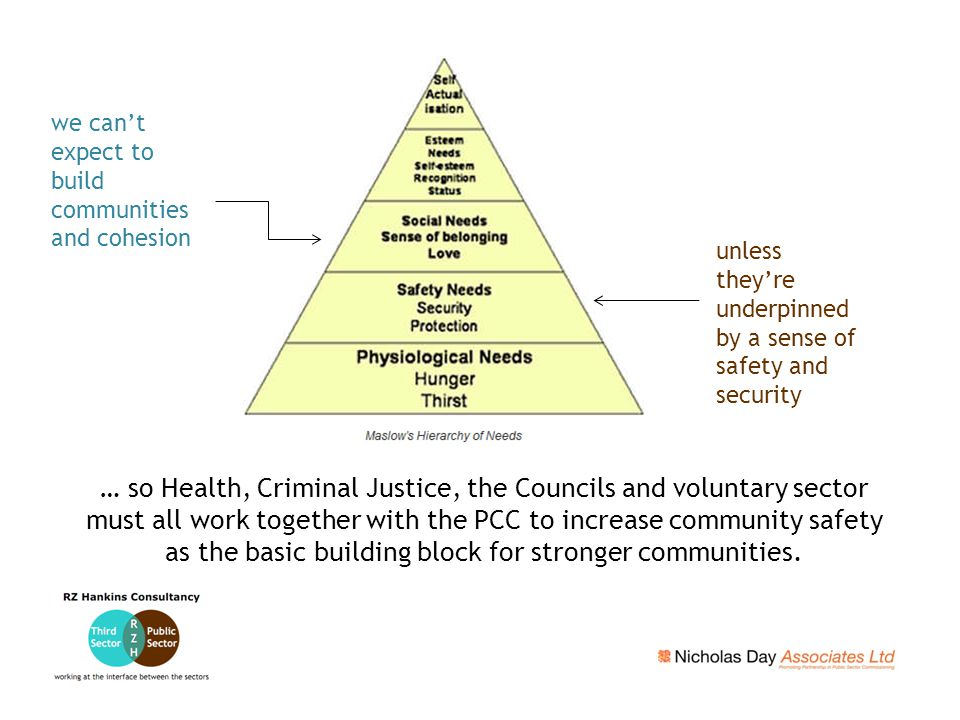 we can't expect to build communities and cohesion unless they're underpinned by a sense of safety and security … so Health, Criminal Justice, the Councils and voluntary sector must all work together with the PCC to increase community safety as the basic building block for stronger communities.