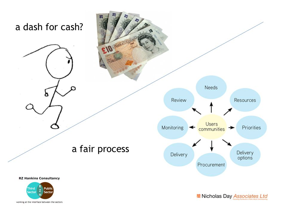 a dash for cash a fair process