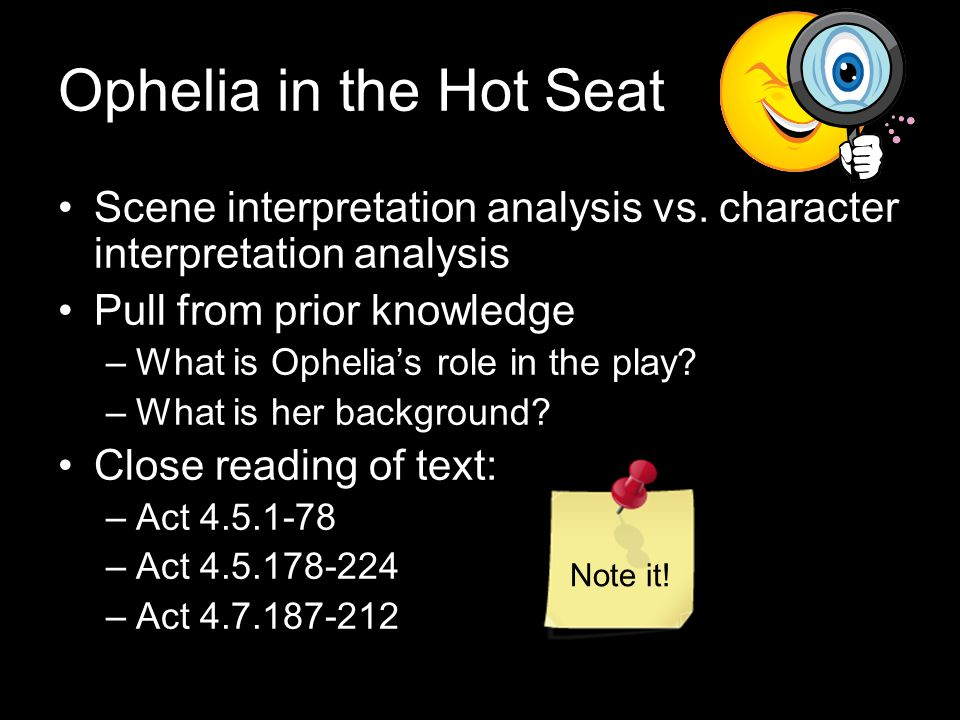 Ophelia in the Hot Seat Scene interpretation analysis vs. character interpretation analysis Pull from prior knowledge –What is Ophelia's role in the p