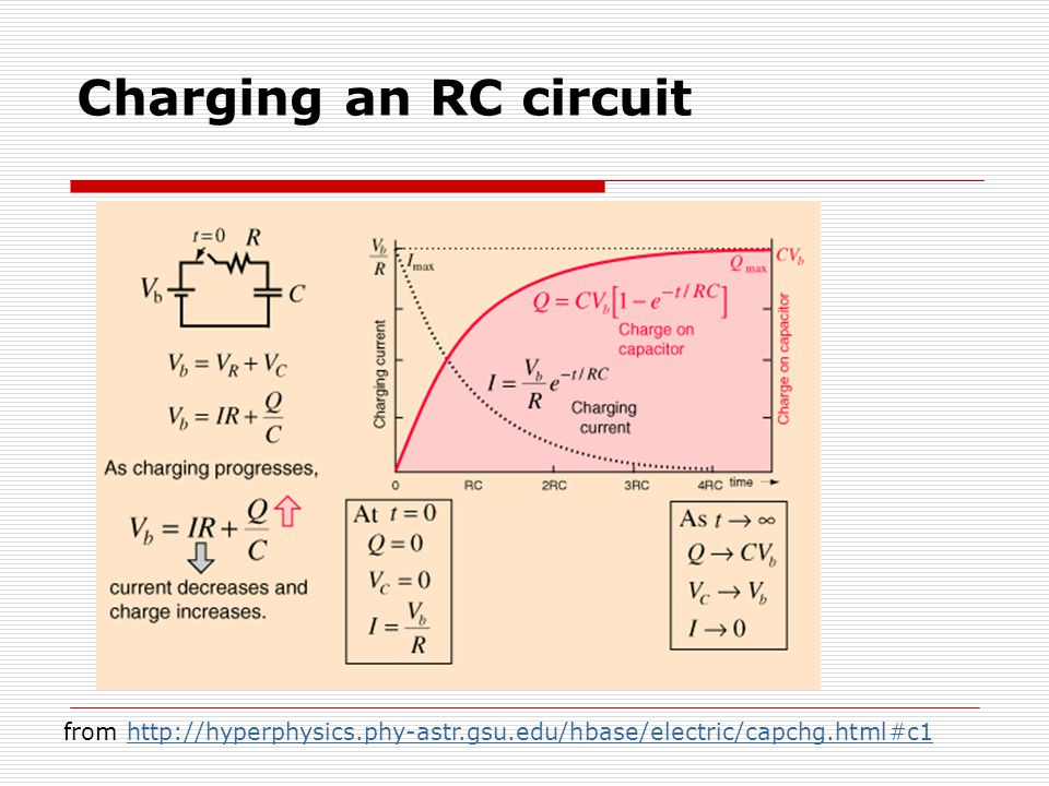 Charging an RC circuit from http://hyperphysics.phy-astr.gsu.edu/hbase/electric/capchg.html#c1http://hyperphysics.phy-astr.gsu.edu/hbase/electric/capc