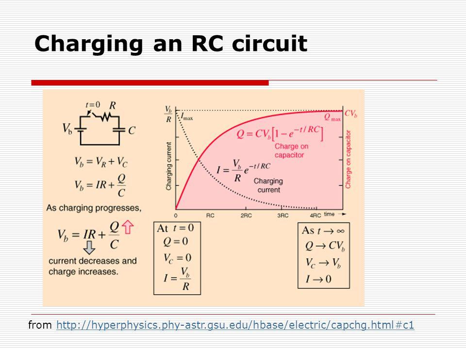 Charging an RC circuit from http://hyperphysics.phy-astr.gsu.edu/hbase/electric/capchg.html#c1http://hyperphysics.phy-astr.gsu.edu/hbase/electric/capchg.html#c1
