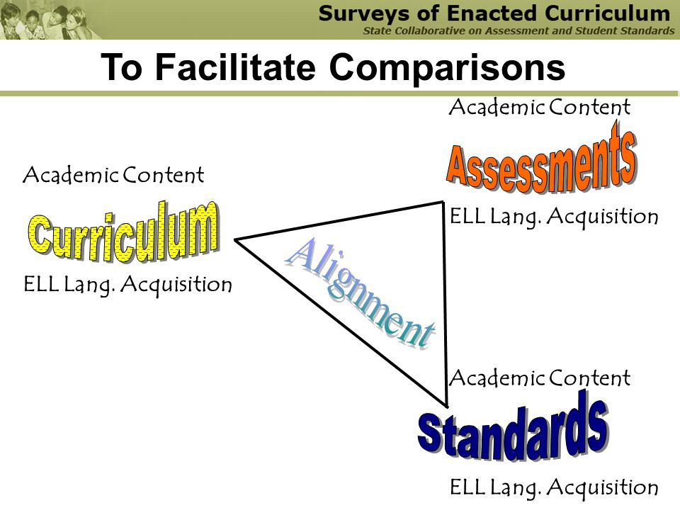 To Facilitate Comparisons Academic Content ELL Lang.