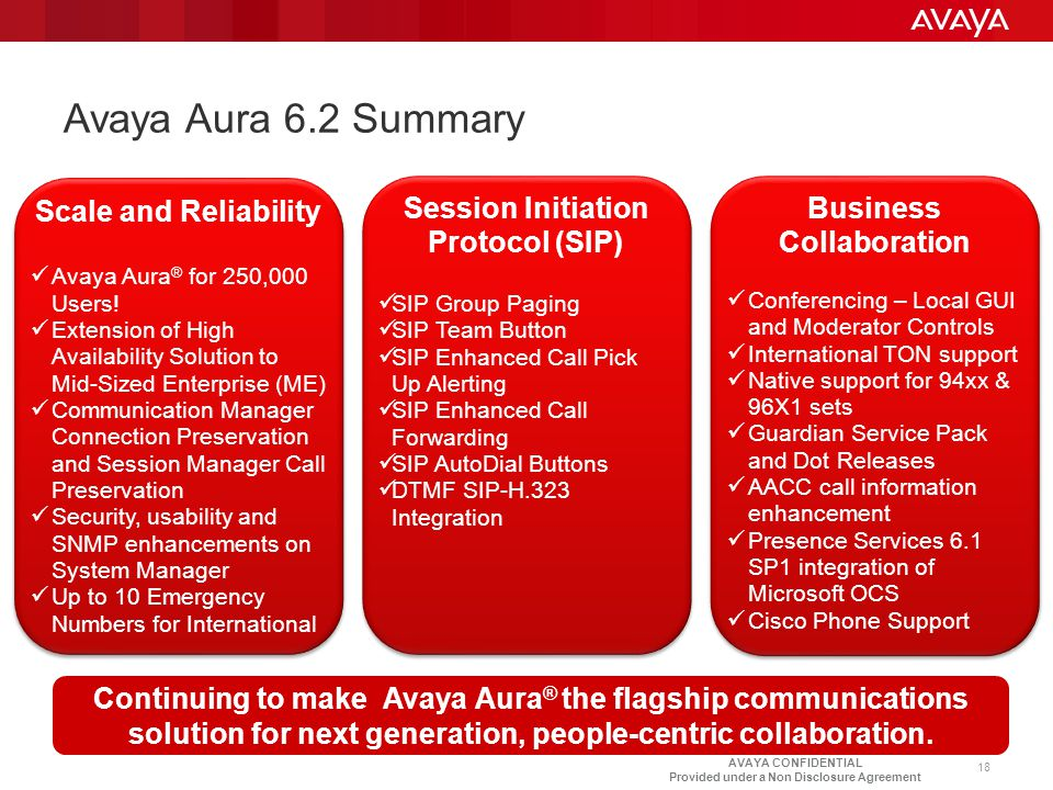 AVAYA CONFIDENTIAL Provided under a Non Disclosure Agreement Avaya Aura 6.2 Summary Scale and Reliability Avaya Aura ® for 250,000 Users! Extension of