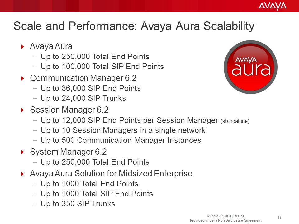 AVAYA CONFIDENTIAL Provided under a Non Disclosure Agreement Scale and Performance: Avaya Aura Scalability  Avaya Aura –Up to 250,000 Total End Point
