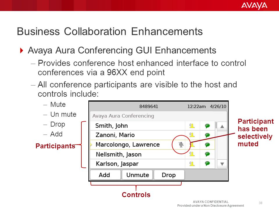 AVAYA CONFIDENTIAL Provided under a Non Disclosure Agreement Business Collaboration Enhancements  Avaya Aura Conferencing GUI Enhancements –Provides