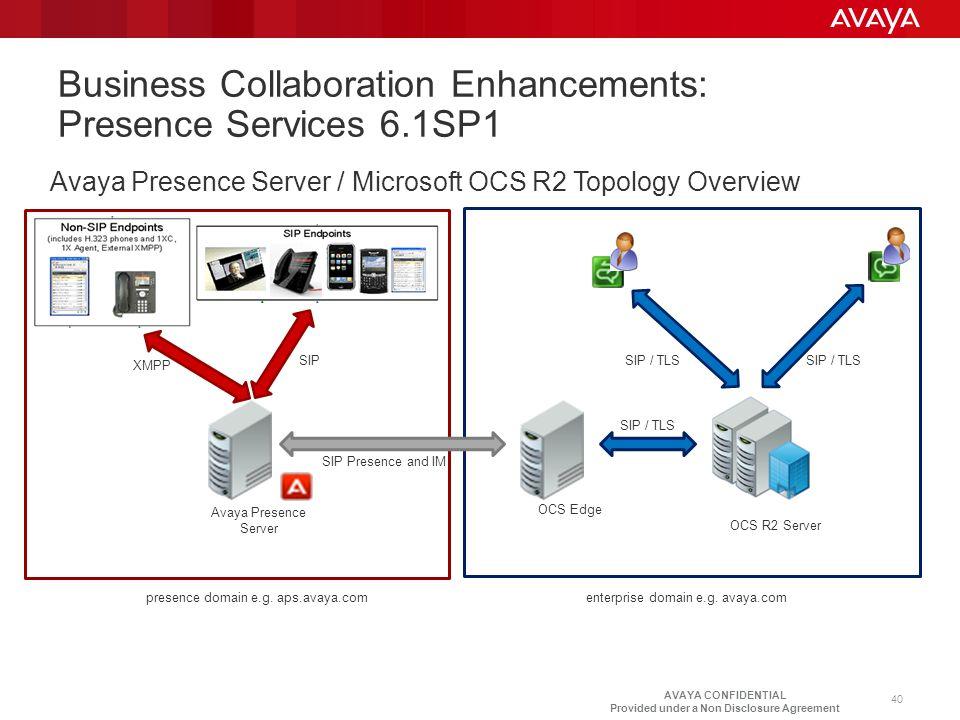 AVAYA CONFIDENTIAL Provided under a Non Disclosure Agreement SIP Presence and IM SIPSIP / TLS Avaya Presence Server OCS Edge OCS R2 Server enterprise