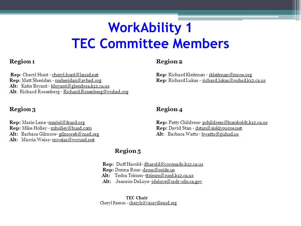 WorkAbility 1 TEC Committee Members Region 1Region 2 Rep: Cheryl Hunt - cheryl.hunt@lausd.netRep: Richard Kleitman - rkleitman@mcoe.org Rep: Matt Sheridan - msheridan@avhsd.orgRep: Richard Lukas - richard.lukas@ouhsd.k12.ca.us Alt: Katie Bryant - kbryant@glendora.k12.ca.us Alt: Richard Rosenberg - Richard.Rosenberg@wuhsd.org Region 3Region 4 Rep: Marie Lane -mariel@fsusd.orgRep: Patty Childress- pchildress@humboldt.k12.ca.us Rep: Mike Holley - mholley@husd.comRep: David Stan - dstan@siskiyoucoe.net Alt: Barbara Gilmore- gilmoreb@cusd.orgAlt: Barbara Watts - bwatts@rjuhsd.us Alt: Marcia Weiss- mweiss@wccusd.net Region 5 Rep: Duff Harold- dharold@coronado.k12.ca.us Rep: Donna Ross- dross@oside.us Alt: Tedra Trimm- ttrimm@rusd.k12.ca.us Alt: Jeannie DeLoye- jdeloye@csdr-cde.ca.gov TEC Chair Cheryl Ramos - cherylr@vacavilleusd.org