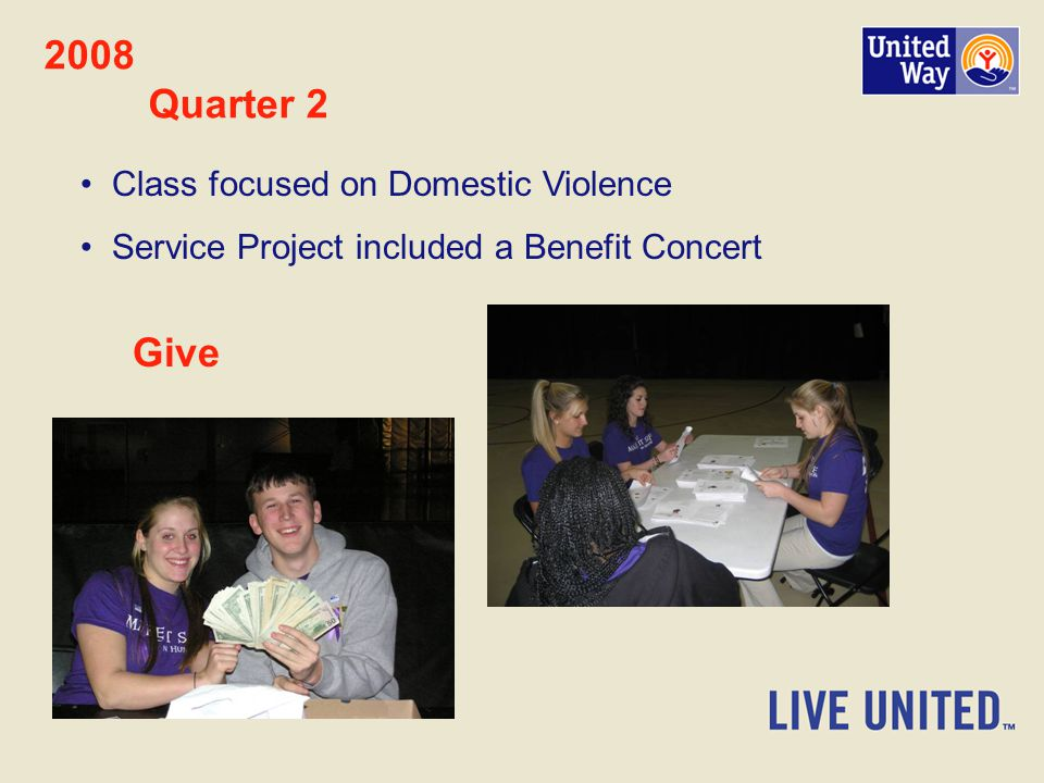 2008 Quarter 2 Class focused on Domestic Violence Service Project included a Benefit Concert Give