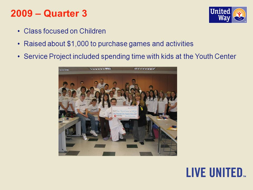 2009 – Quarter 3 Class focused on Children Raised about $1,000 to purchase games and activities Service Project included spending time with kids at the Youth Center