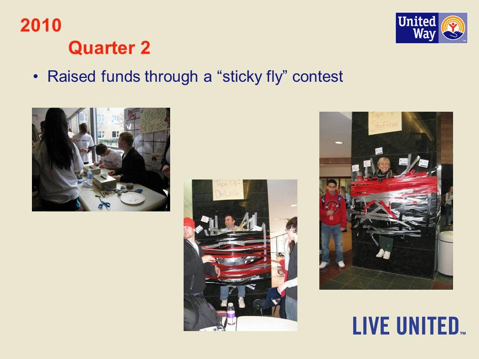 2010 Quarter 2 Raised funds through a sticky fly contest