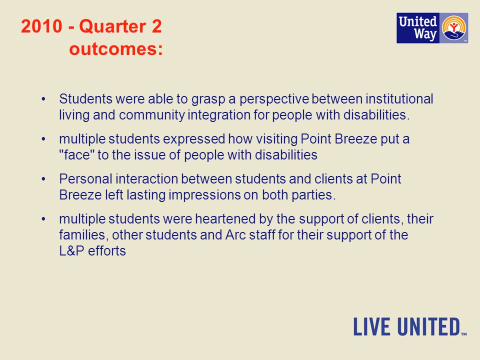 Quarter 2 outcomes: Students were able to grasp a perspective between institutional living and community integration for people with disabilities.