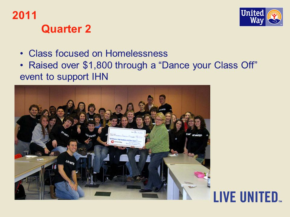 2011 Quarter 2 Class focused on Homelessness Raised over $1,800 through a Dance your Class Off event to support IHN