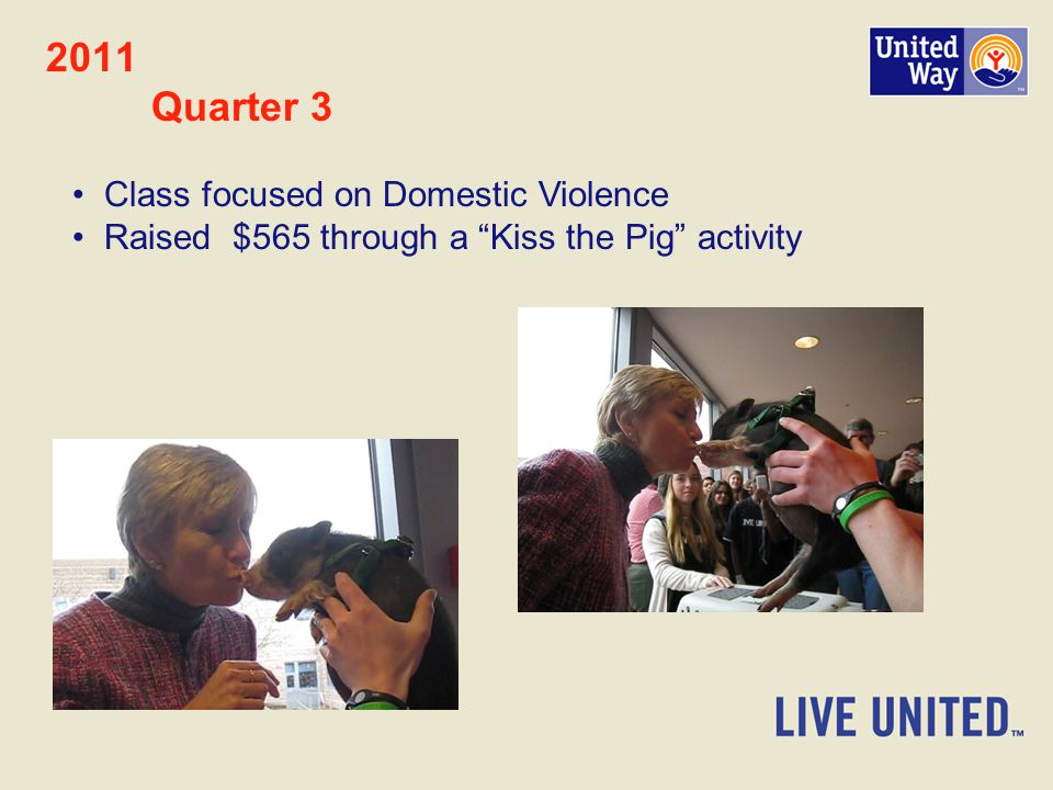 2011 Quarter 3 Class focused on Domestic Violence Raised $565 through a Kiss the Pig activity