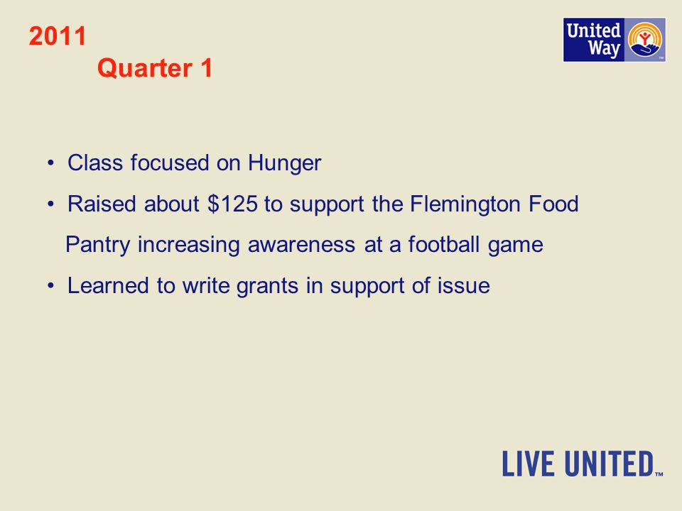 2011 Quarter 1 Class focused on Hunger Raised about $125 to support the Flemington Food Pantry increasing awareness at a football game Learned to write grants in support of issue