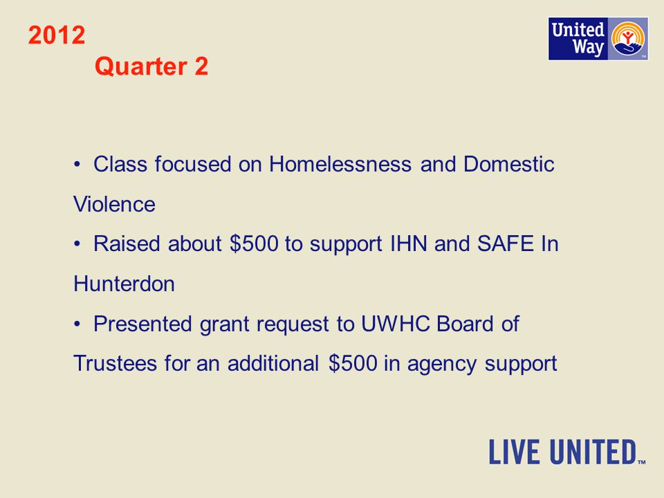 2012 Quarter 2 Class focused on Homelessness and Domestic Violence Raised about $500 to support IHN and SAFE In Hunterdon Presented grant request to UWHC Board of Trustees for an additional $500 in agency support