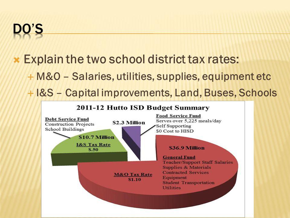  Explain the two school district tax rates:  M&O – Salaries, utilities, supplies, equipment etc  I&S – Capital improvements, Land, Buses, Schools