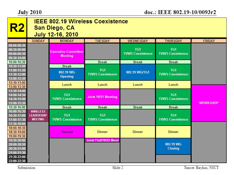 doc.: IEEE 802.19-10/0093r2 Submission Agenda of the Week 1/2 July 2010 Tuncer Baykas, NICTSlide 3 TASK GROUP 1 - MONDAY PM1 1:30 PM ~ 3:30PM Review and Approve TG Agenda T.