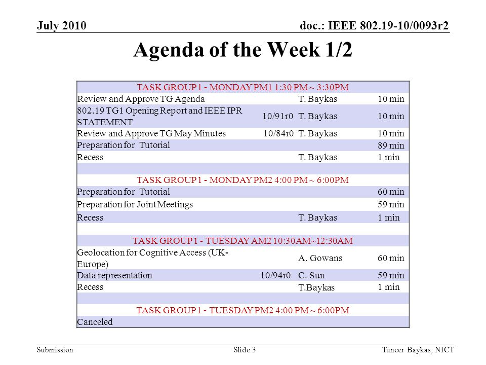 doc.: IEEE 802.19-10/0093r2 Submission Agenda of the Week 2/2 July 2010 Tuncer Baykas, NICTSlide 4 TASK GROUP 1 - WEDNESDAY AM1 8:00AM~10:00AM GERDCS Part 210/95r0I.Reede60 min Concept of Operation10/97r1A.Reznik30 min Reference Model10/100r0A.Reznik29 min Recess T.