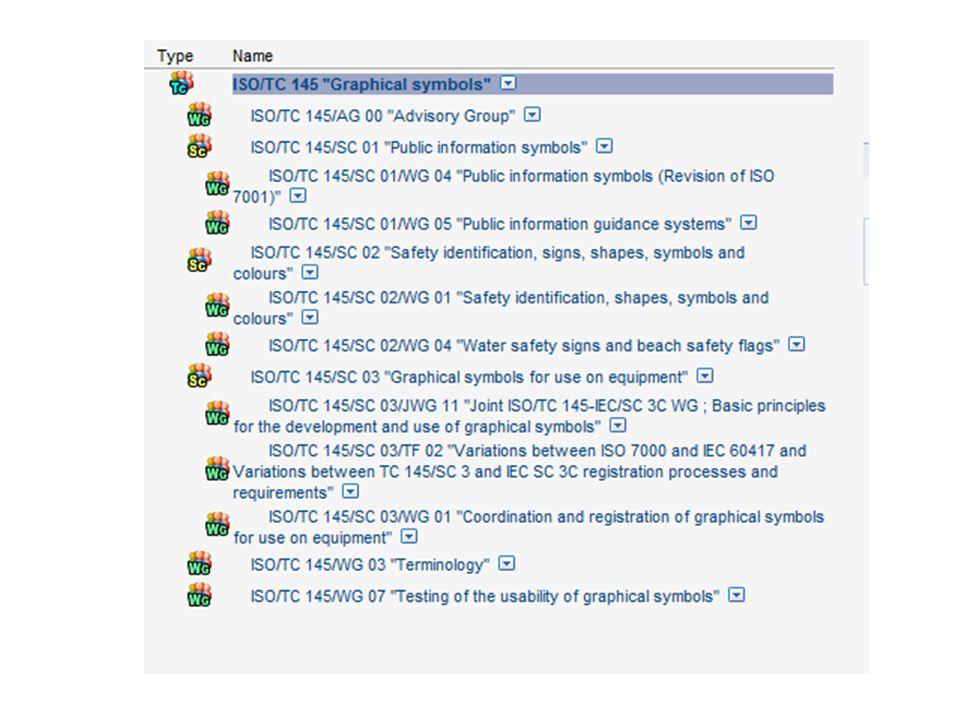 ISO Concept Database ISO Concept database is now the Online Browsing Platform .