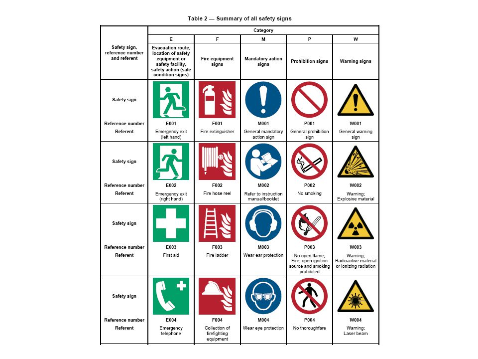 ISO/TC 145/SC 01 Public Information Symbols Adding new variants to ISO 7001 Public Information Symbols – (US additional variants were submitted).