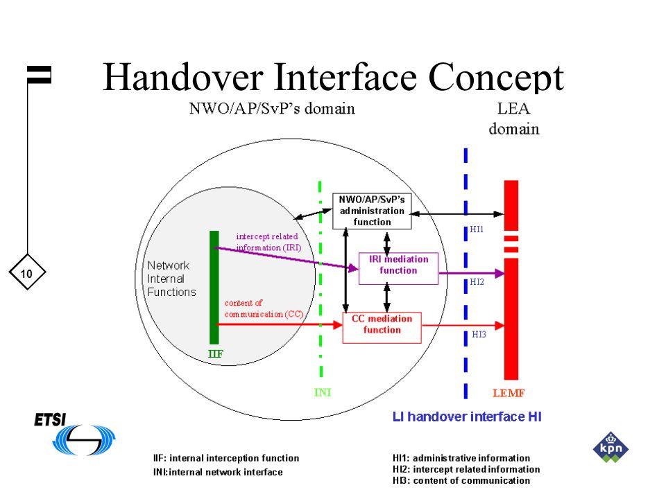 10 Handover Interface Concept