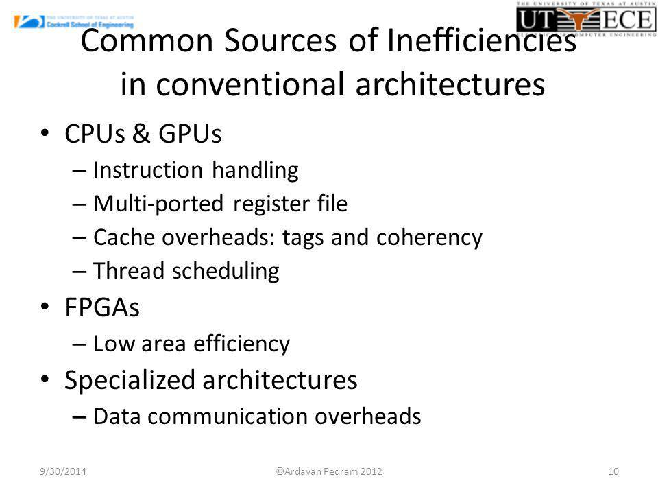 Common Sources of Inefficiencies in conventional architectures CPUs & GPUs – Instruction handling – Multi-ported register file – Cache overheads: tags and coherency – Thread scheduling FPGAs – Low area efficiency Specialized architectures – Data communication overheads 9/30/201410©Ardavan Pedram 2012