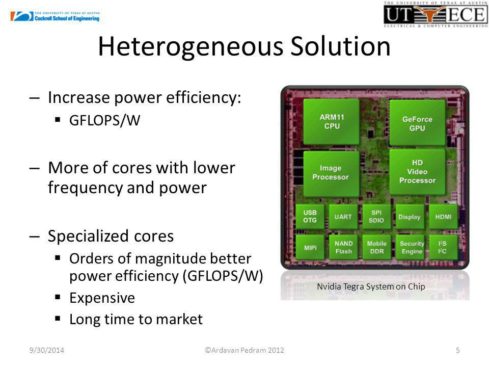 Heterogeneous Solution – Increase power efficiency:  GFLOPS/W – More of cores with lower frequency and power – Specialized cores  Orders of magnitude better power efficiency (GFLOPS/W)  Expensive  Long time to market 9/30/20145 Nvidia Tegra System on Chip ©Ardavan Pedram 2012