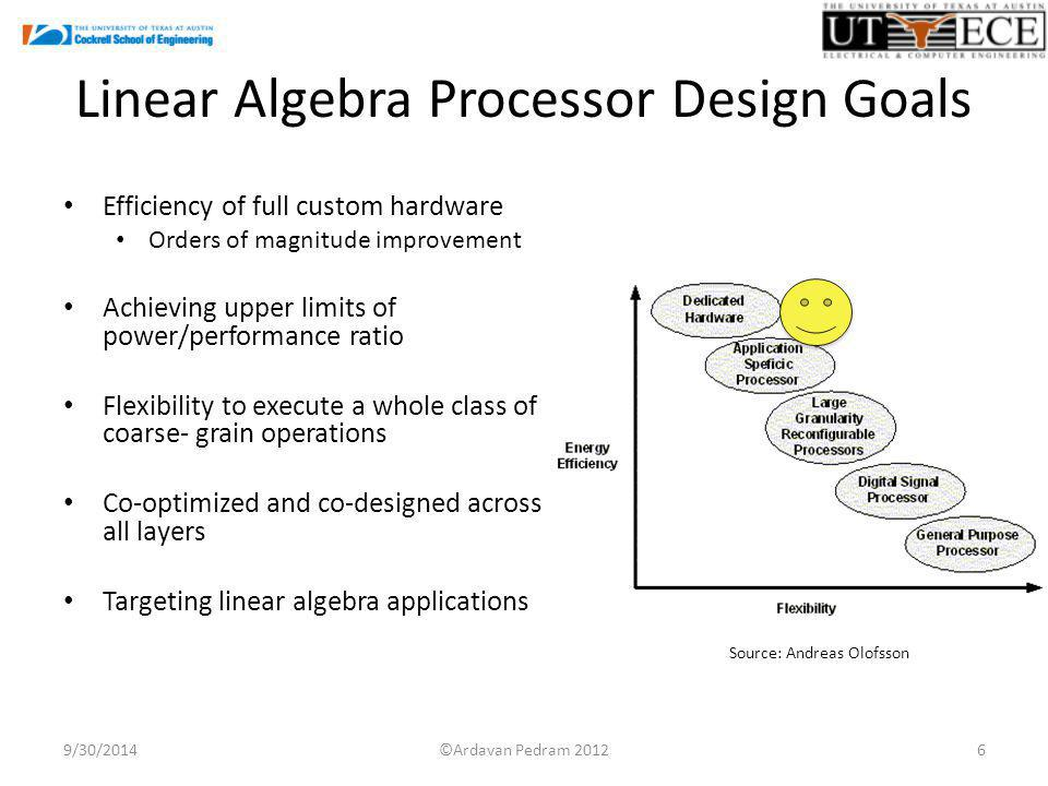 Linear Algebra Processor Design Goals Efficiency of full custom hardware Orders of magnitude improvement Achieving upper limits of power/performance ratio Flexibility to execute a whole class of coarse- grain operations Co-optimized and co-designed across all layers Targeting linear algebra applications 9/30/20146 Source: Andreas Olofsson ©Ardavan Pedram 2012