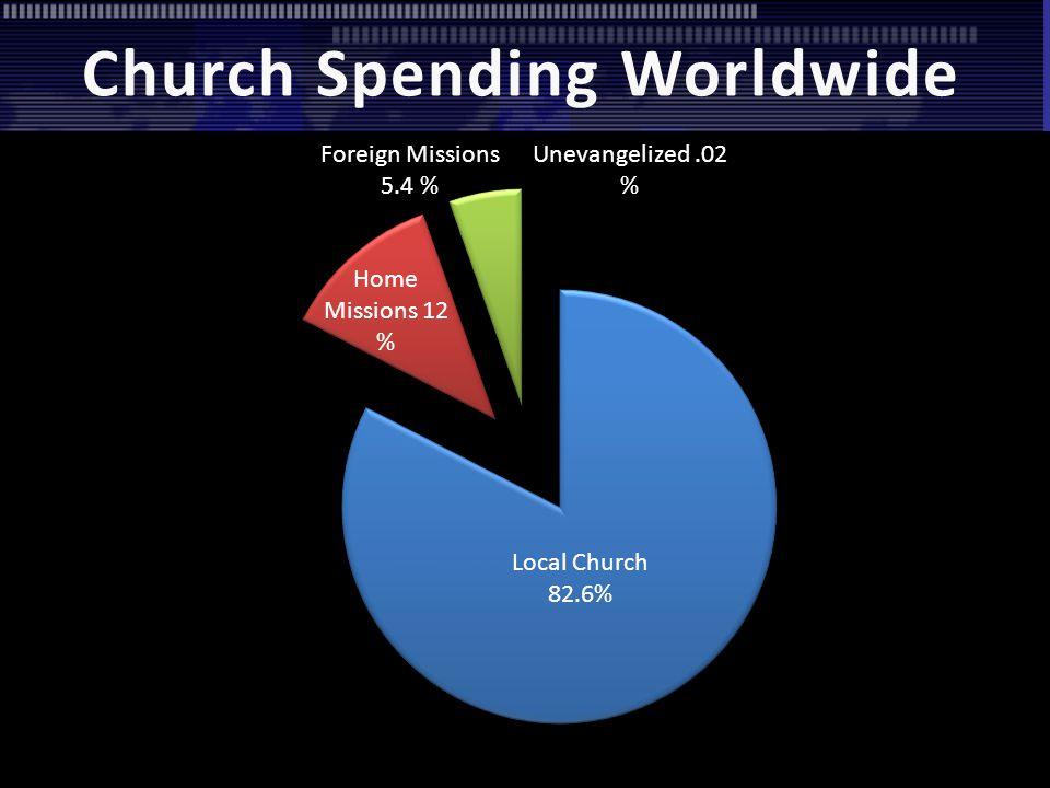 Church Spending WorldwideChurch Spending Worldwide