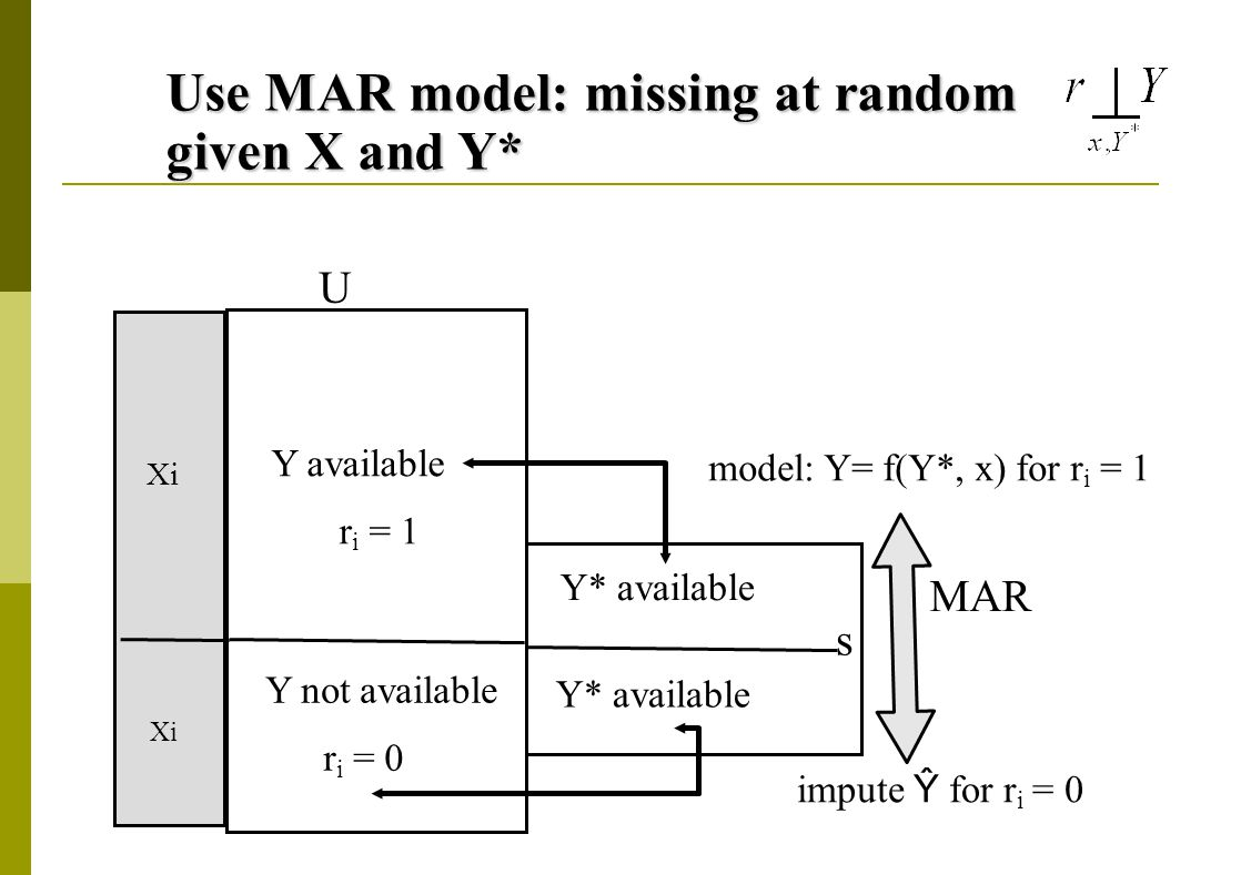 Use MAR model: missing at random given X and Y* Y available r i = 1 Y not available r i = 0 U s Y* available model: Y= f(Y*, x) for r i = 1 impute Ŷ for r i = 0 Xi MAR