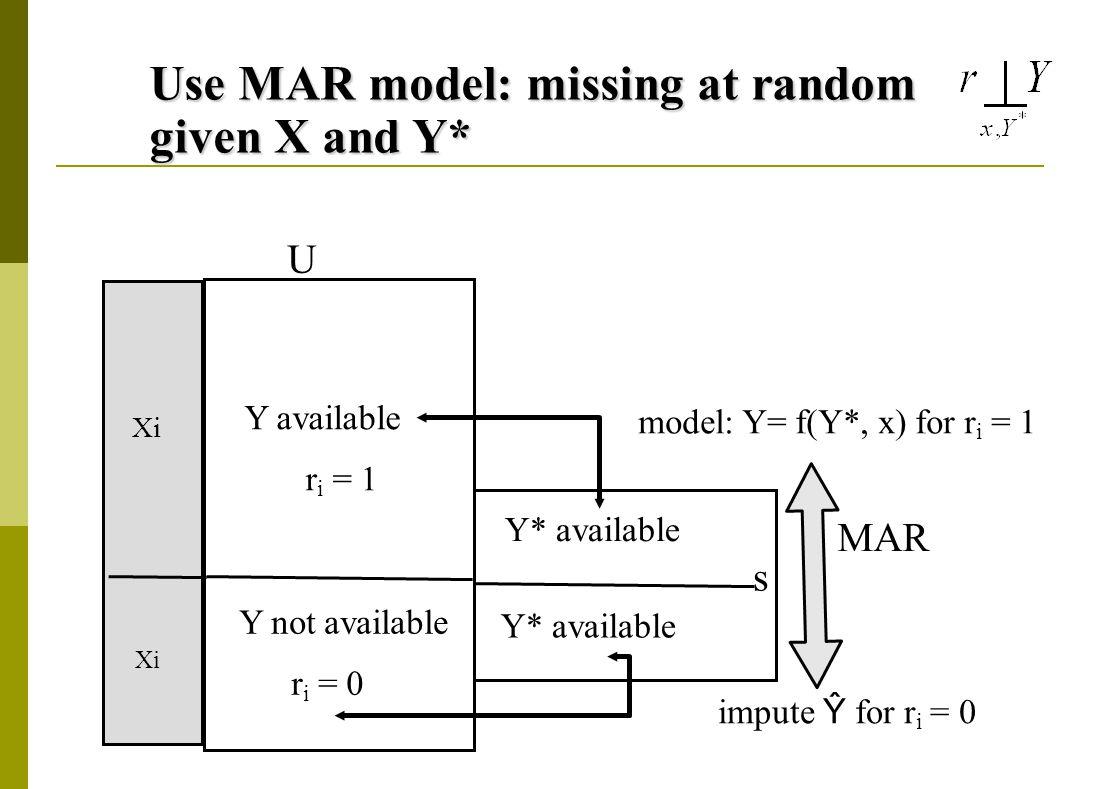 Use MAR model: missing at random given X and Y* Y available r i = 1 Y not available r i = 0 U s Y* available model: Y= f(Y*, x) for r i = 1 impute Ŷ f