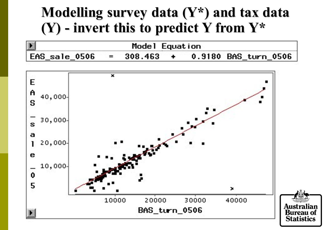 Modelling survey data (Y*) and tax data (Y) - invert this to predict Y from Y*