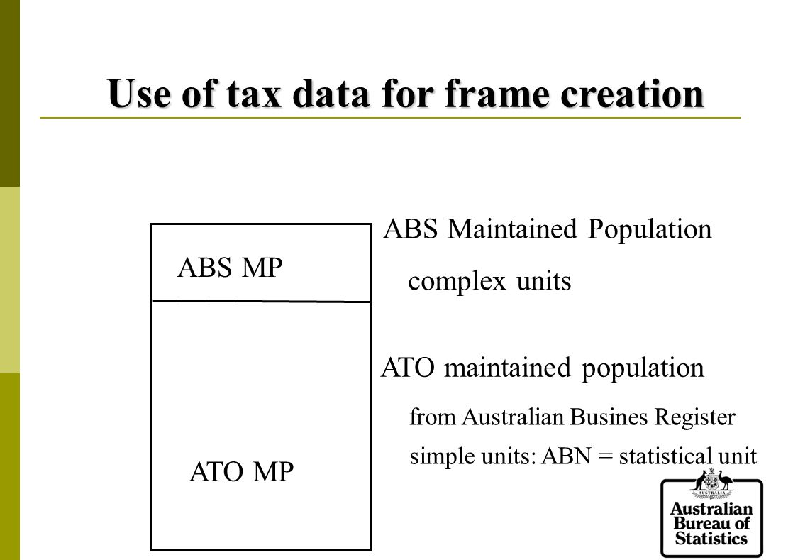 Use of tax data for frame creation ABS MP ATO MP complex units simple units: ABN = statistical unit from Australian Busines Register ABS Maintained Population ATO maintained population