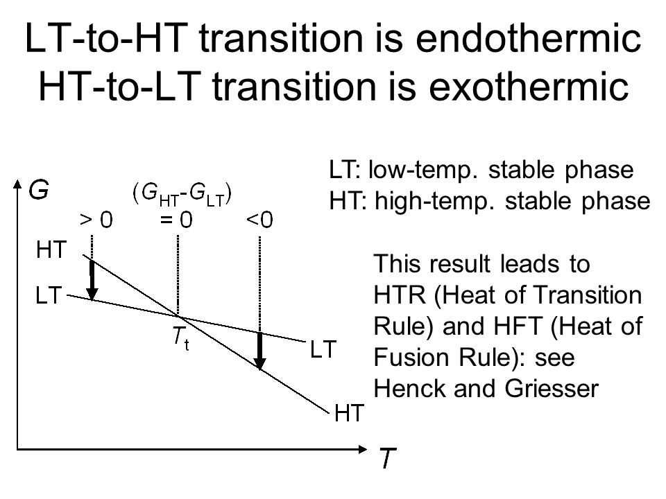 LT-to-HT transition is endothermic HT-to-LT transition is exothermic LT: low-temp. stable phase HT: high-temp. stable phase This result leads to HTR (