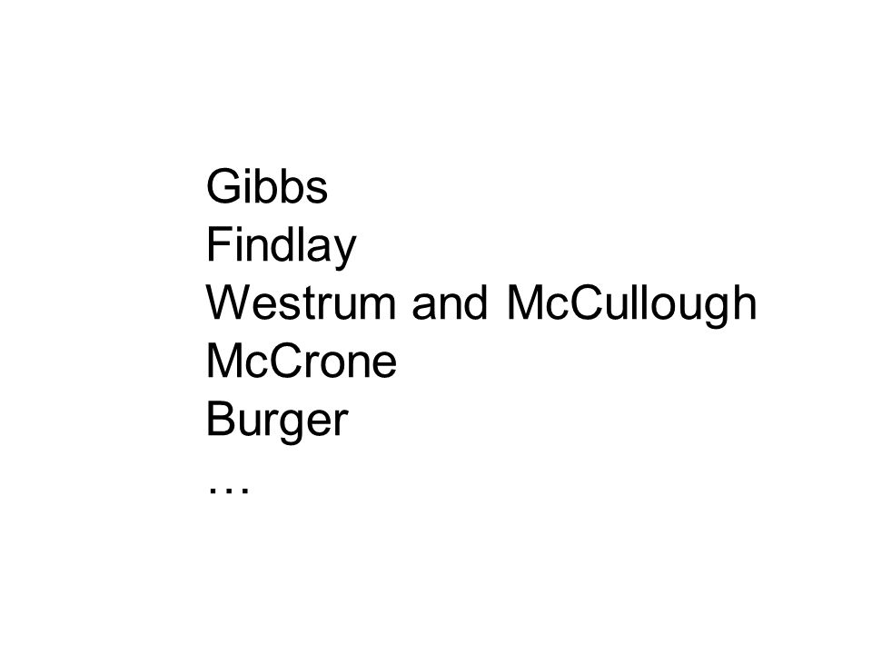 Gibbs Findlay Westrum and McCullough McCrone Burger …