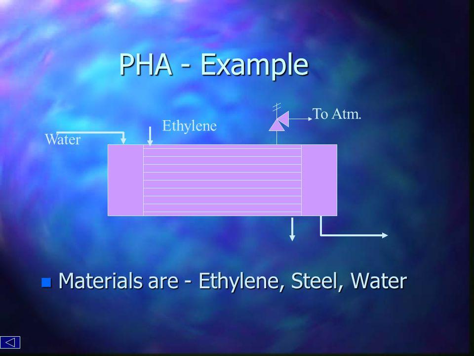 PHA - Example n Materials are - Ethylene, Steel, Water Ethylene Water To Atm.