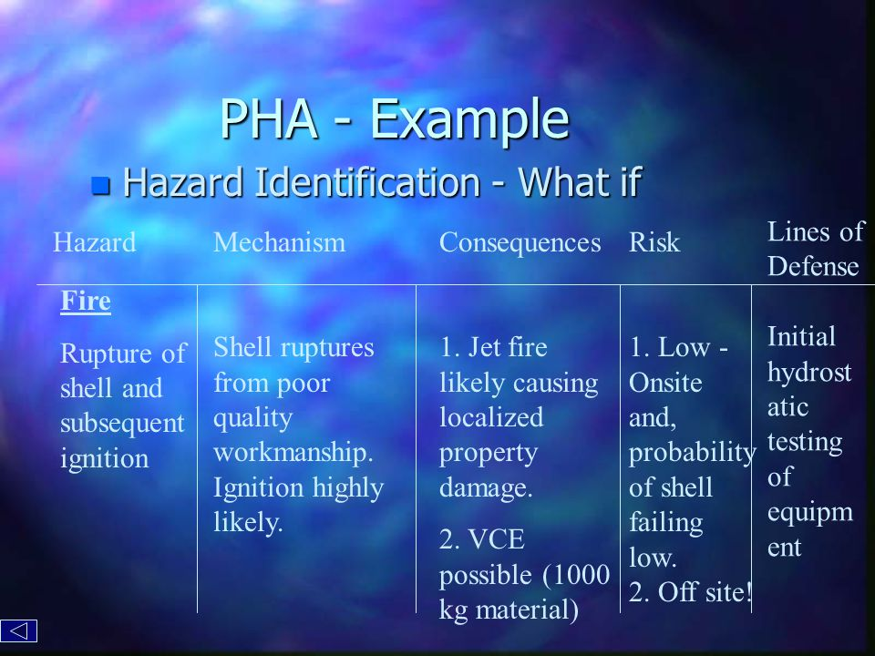 PHA - Example n Hazard Identification - What if Fire Rupture of shell and subsequent ignition HazardMechanism Shell ruptures from poor quality workmanship.