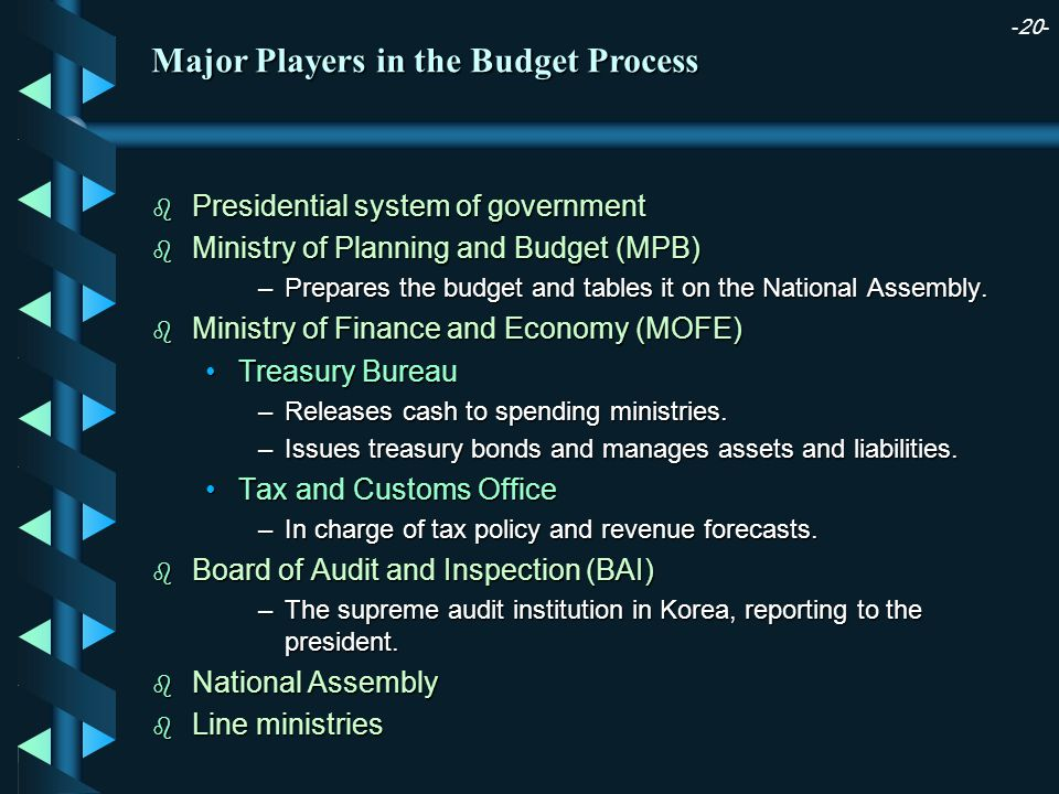 -20- b Presidential system of government b Ministry of Planning and Budget (MPB) –Prepares the budget and tables it on the National Assembly.