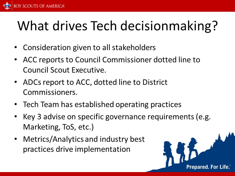 What drives Tech decisionmaking.