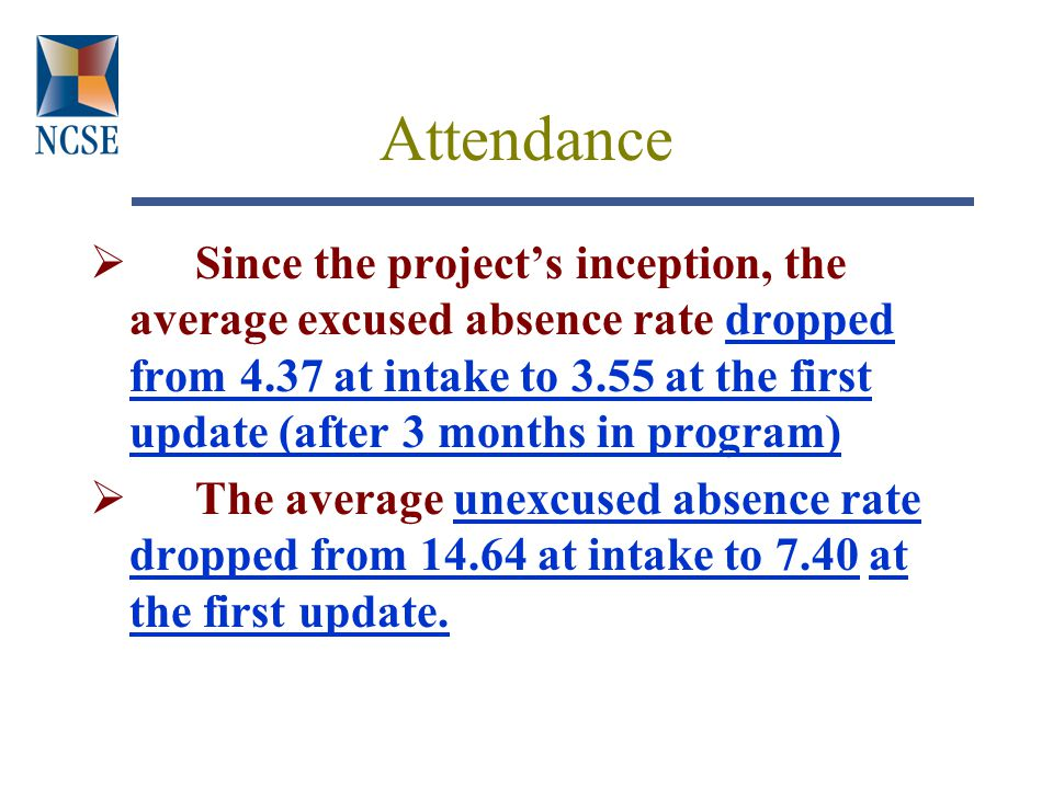 Attendance  Since the project's inception, the average excused absence rate dropped from 4.37 at intake to 3.55 at the first update (after 3 months in program)  The average unexcused absence rate dropped from at intake to 7.40 at the first update.