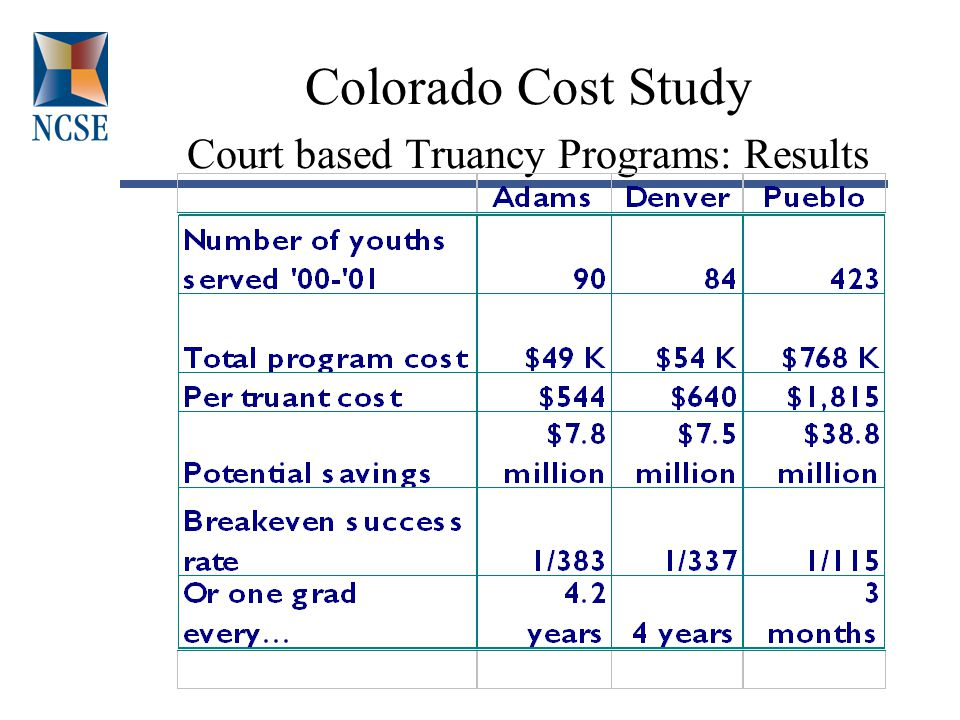 Colorado Cost Study Court based Truancy Programs: Results