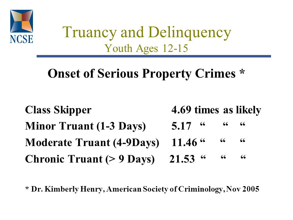 Truancy and Delinquency Youth Ages 12-15 Onset of Serious Property Crimes * Class Skipper4.69 times as likely Minor Truant (1-3 Days)5.17 Moderate Truant (4-9Days)11.46 Chronic Truant (> 9 Days) 21.53 * Dr.