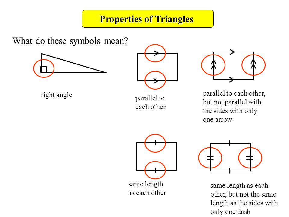 Properties of Triangles What do these symbols mean.