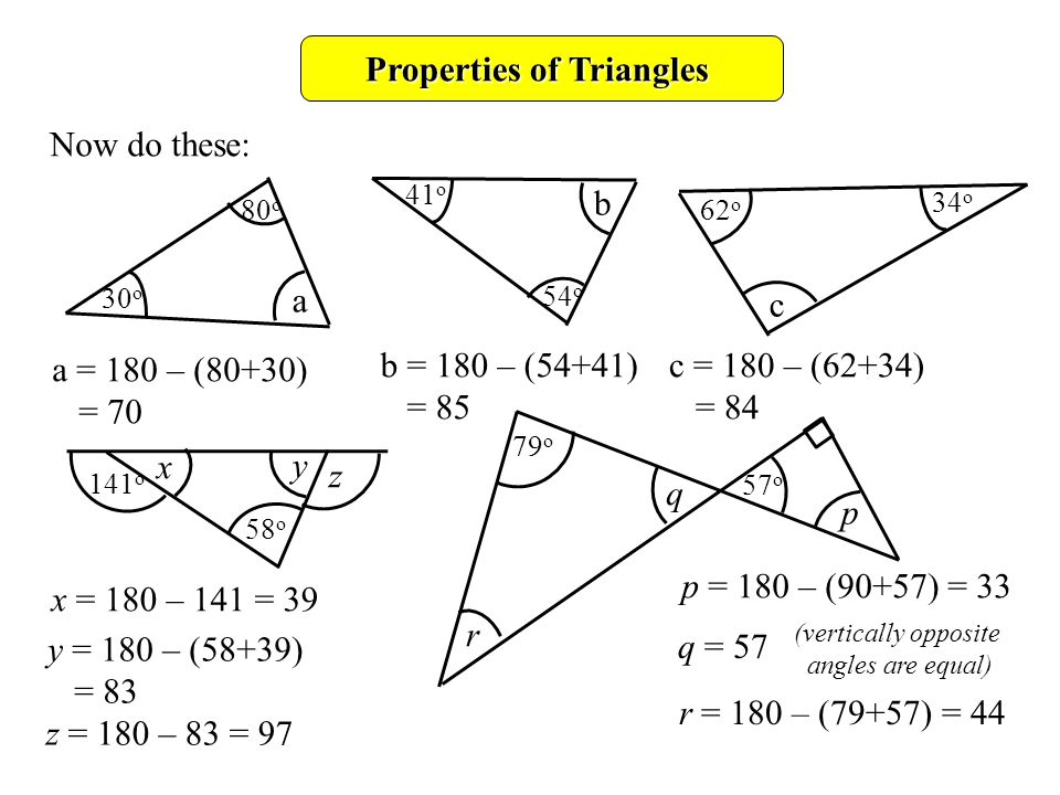 Properties of Triangles a = 180 – (80+30) = 70 Now do these: 30 o 80 o a 41 o 54 o b 62 o 34 o c 141 o x y z 58 o 79 o r q p 57 o b = 180 – (54+41) = 85 c = 180 – (62+34) = 84 x = 180 – 141 = 39 y = 180 – (58+39) = 83 z = 180 – 83 = 97 p = 180 – (90+57) = 33 q = 57 (vertically opposite angles are equal) r = 180 – (79+57) = 44