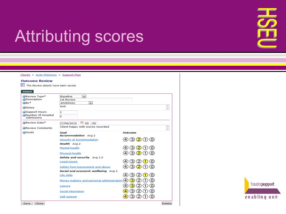 Attributing scores