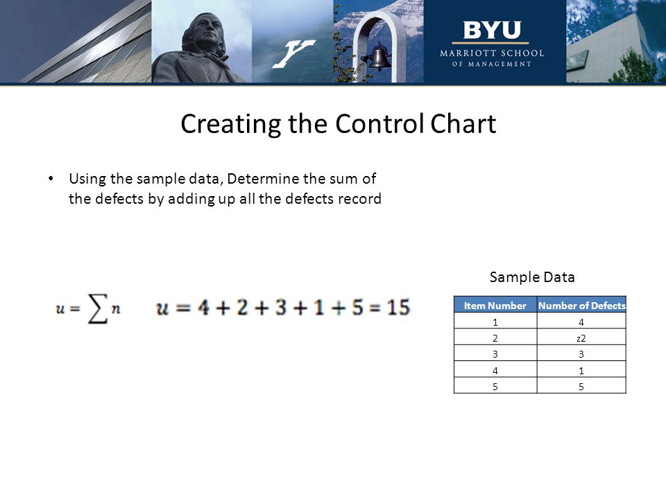Creating the Control Chart Using the sample data, Determine the sum of the defects by adding up all the defects record Item NumberNumber of Defects 14 2z2 33 41 55 Sample Data