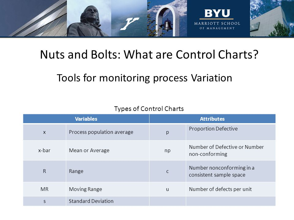 Nuts and Bolts: What are Control Charts.