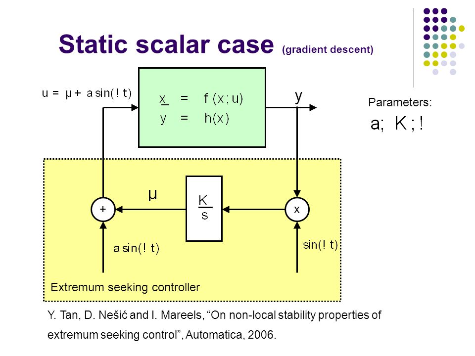 Static scalar case (gradient descent) +x Extremum seeking controller Parameters: Y.