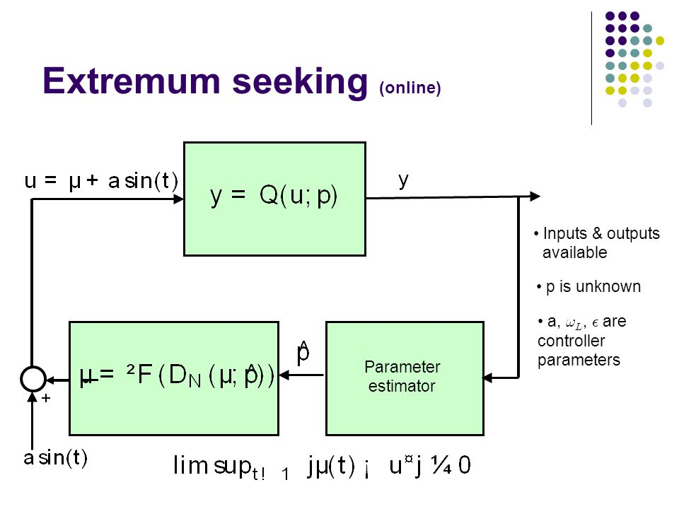 Extremum seeking (online) Inputs & outputs available p is unknown Parameter estimator a, .